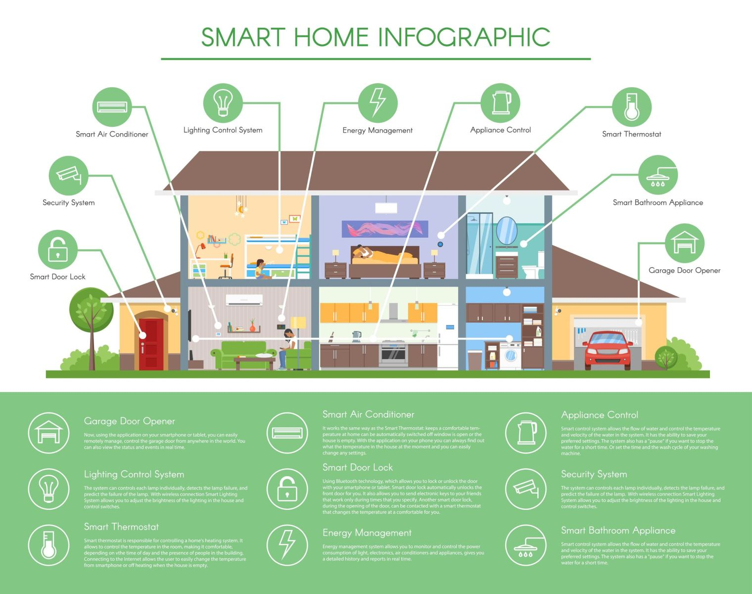 Making Your Home Smart Is Easy